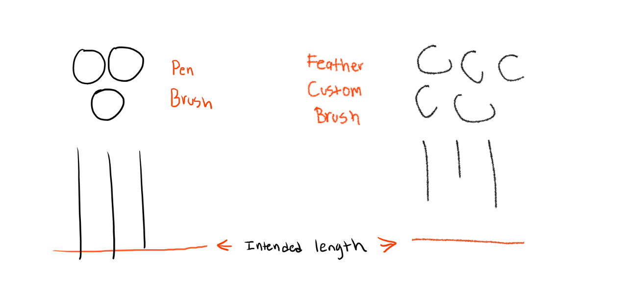 CustomBrushComparison.png