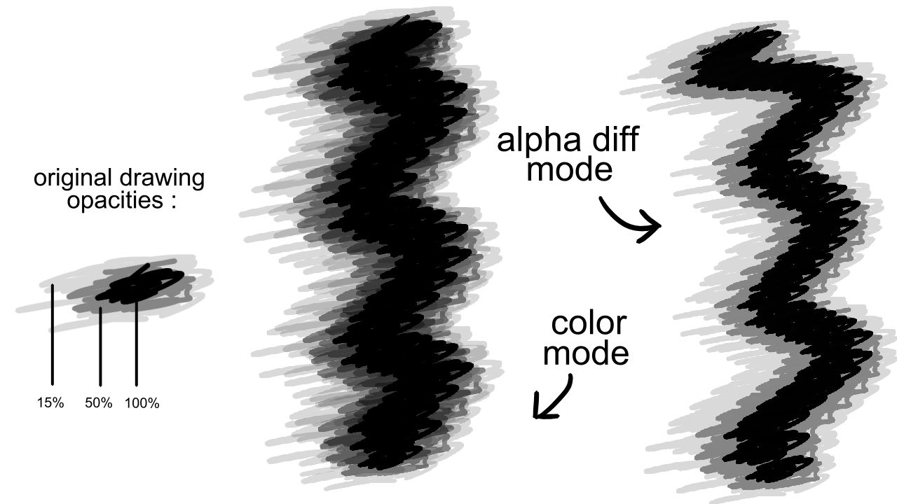 color vs alpha diff.jpg